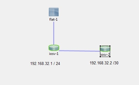 0_1543614514732_EIGRP2routers.jpg